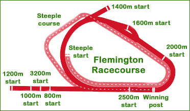 flemingtoncourse.jpg